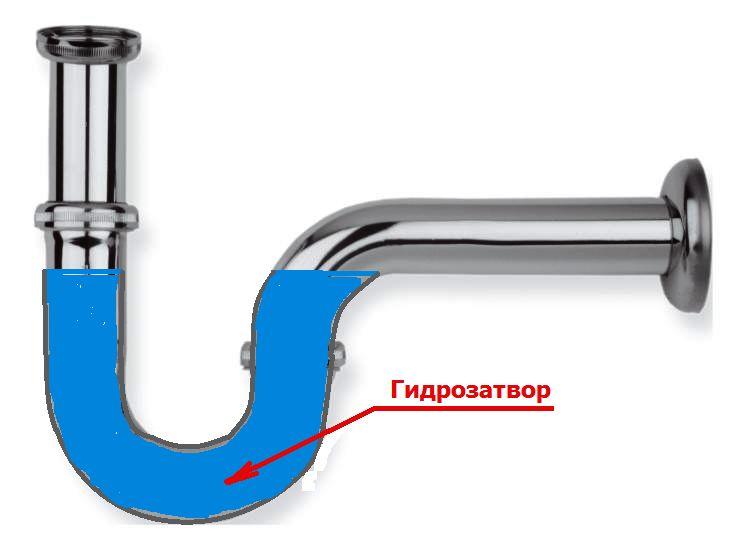 Гидрозатвор для канализацииГидрозатвор для канализации