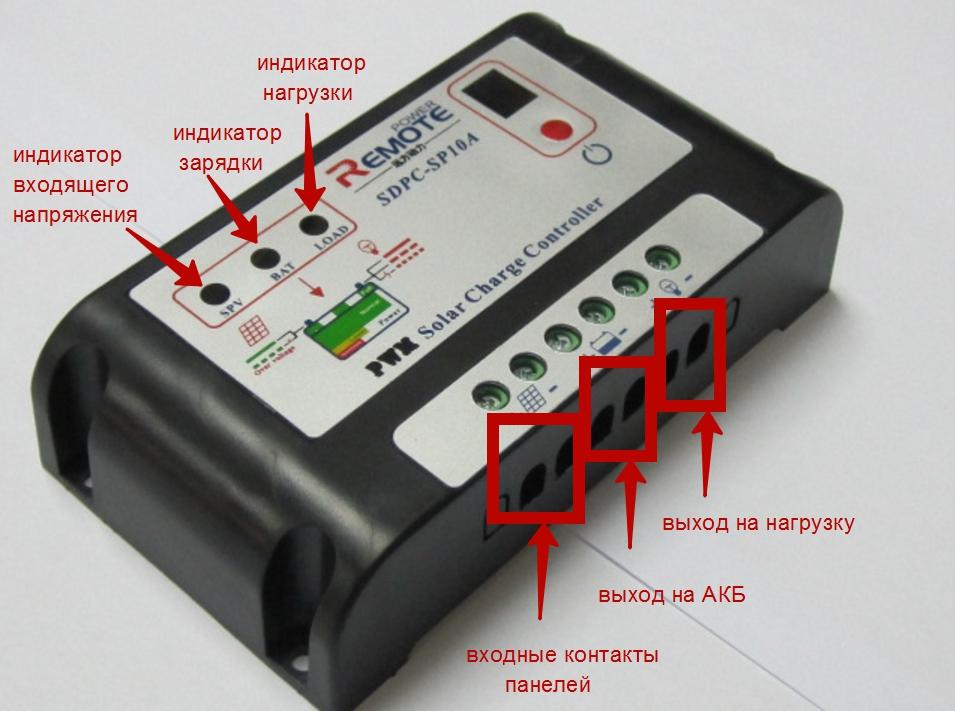Разъемы контроллера ON/OFF