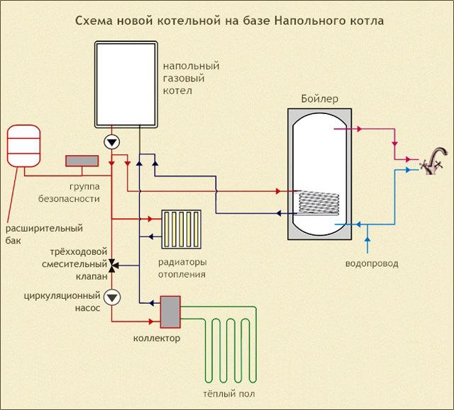 обвязка газового одноконтурного котла отопления схема