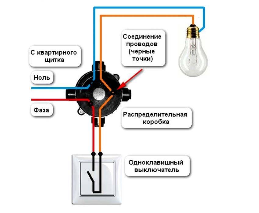 Схема расключения распределительных коробок
