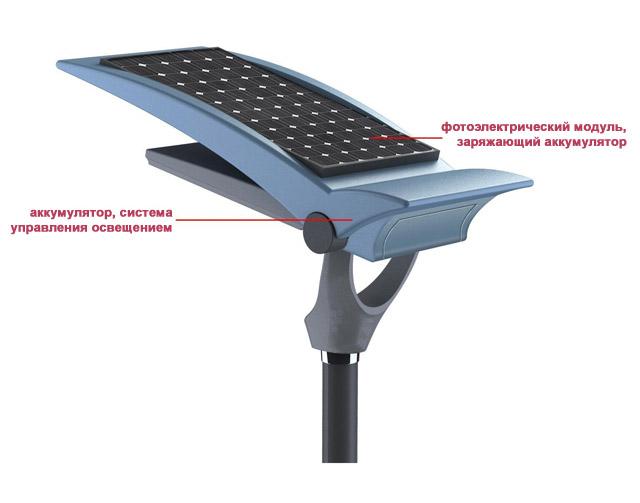 Устройство уличного источника света на солнечной батарее