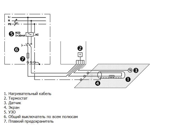 Электрическая схема системы защиты от наледи