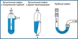 Канализационная установка