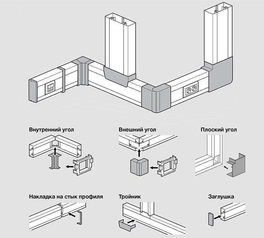 kabel-kanal-foto-razmery-vidy-kabel-kanalov-dlya-elektroprovodki-3