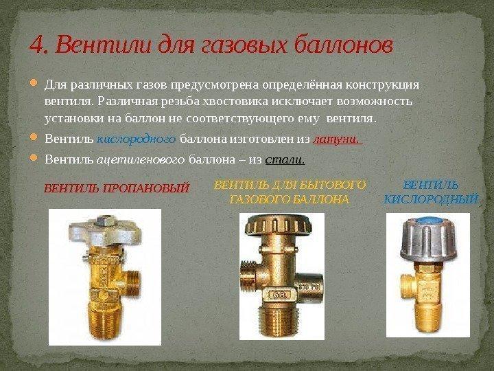Вентили для газовых баллонов