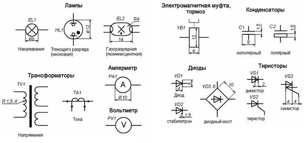 Изображение радиоэлементов на схемах