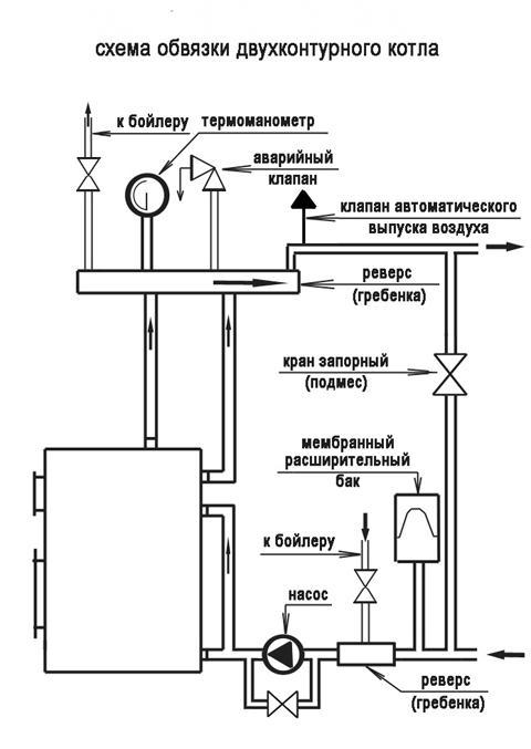 обвязка котлов отопления