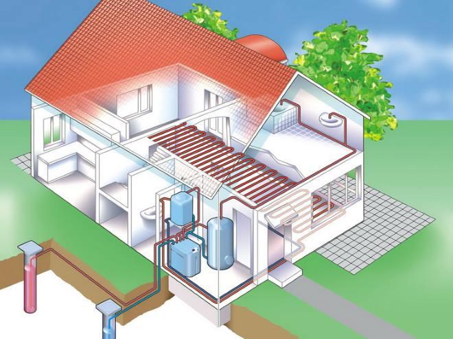 Тепловой насос получает энергию независимо от сезона