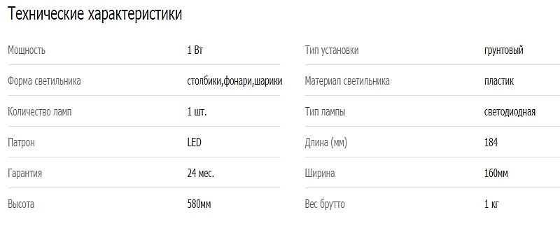 Пример технических характеристик уличного светильника на солнечных батареях