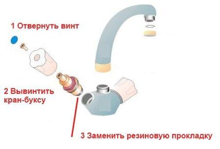 В ванной течет кран