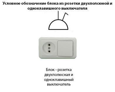 Отображение на схеме розетки и выключателя