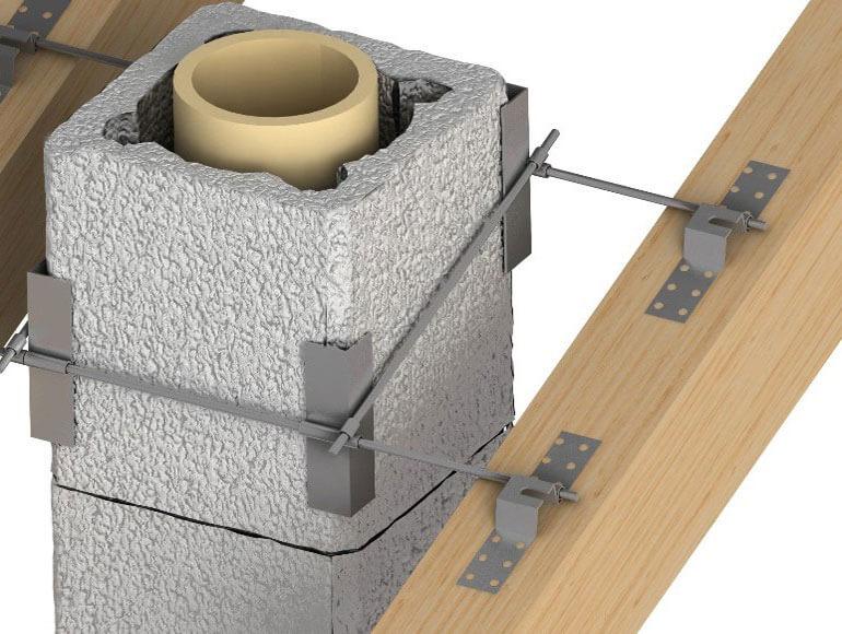 Керамические дымоходы для банных печей