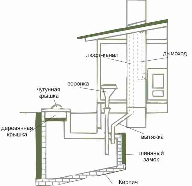dachniy-tualet-86