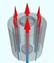 Принцип работы воздушного теплообменника на трубу дымохода