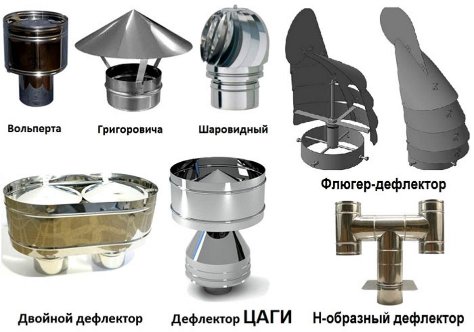 Фото – разновидности дефлекторов для усиления вытяжки