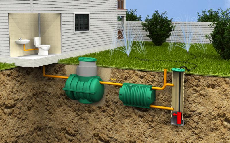 Проект канализации с септиком Росток