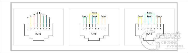 Схема подключения интернет-розетки Schneider