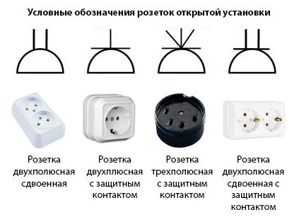 Условные обозначения розеток открытой установки