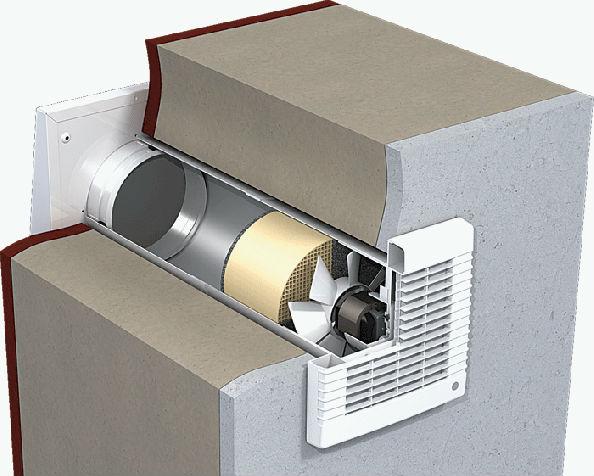 Вентиляция с выходом в стену (в разрезе)