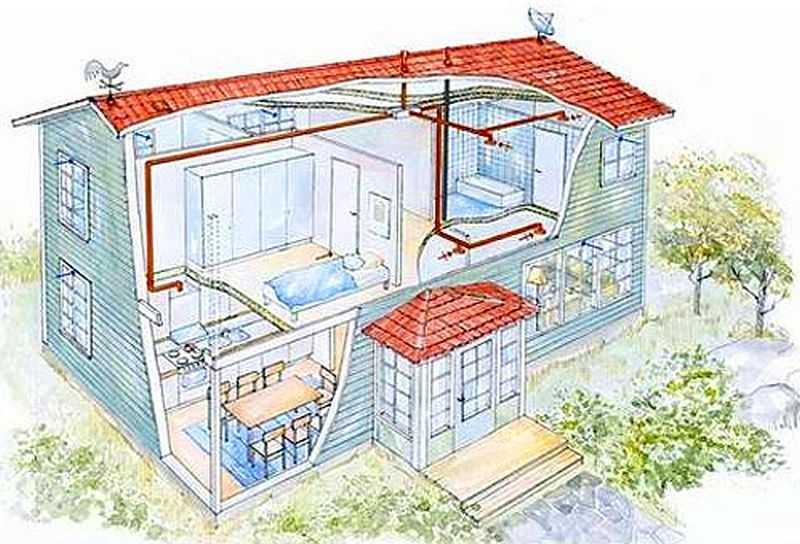 Вентиляция - организованный обмен воздушных масс, в процессе которого отработанный воздух заменяется свежим