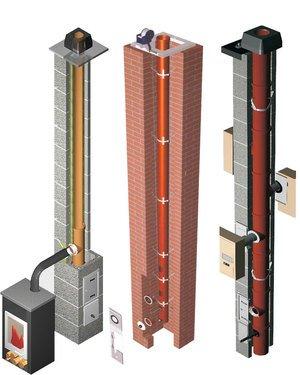 Керамические дымоходы бывают разных видов.