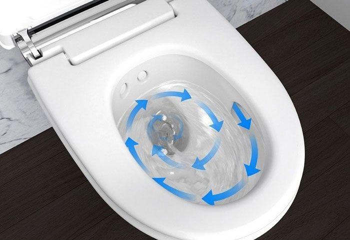 Размещение выпускного отверстия в стенке повышает эффективность очистки и увеличивает скорость слива