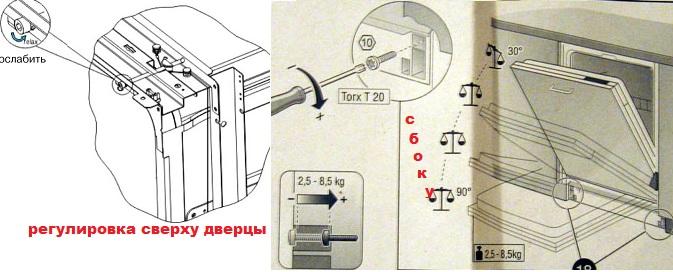 Регуляция степени натяжения дверцы