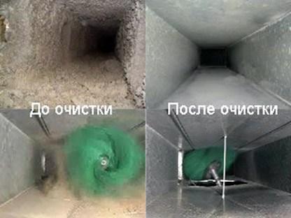 вентиляционные системы многоквартирного дома