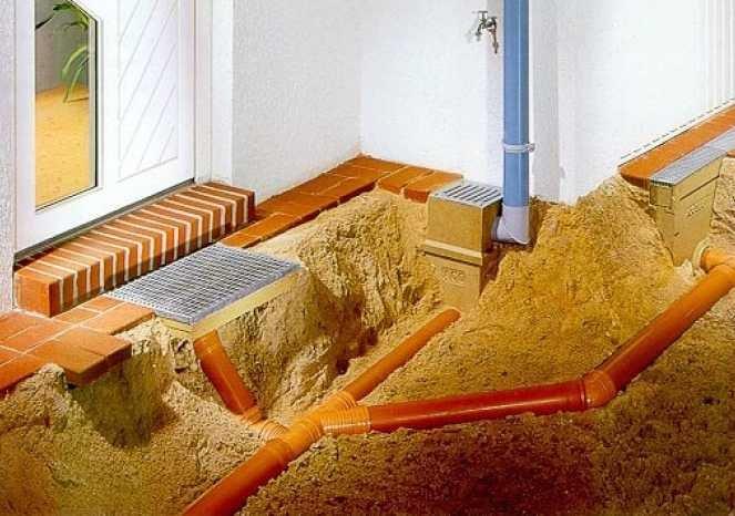 Фото разводки канализации