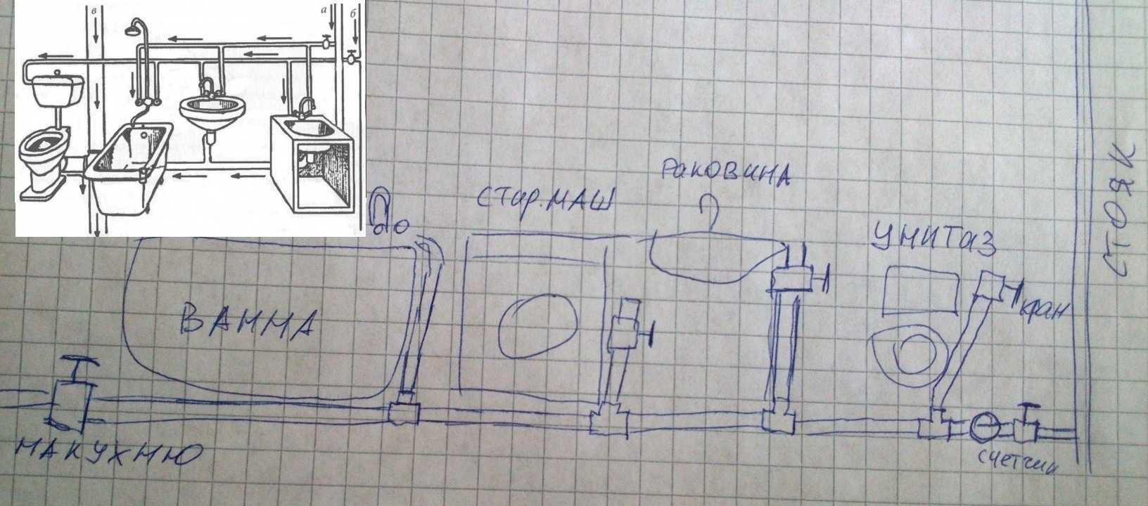 Пример системы водоснабжения на металлопластиковых трубах