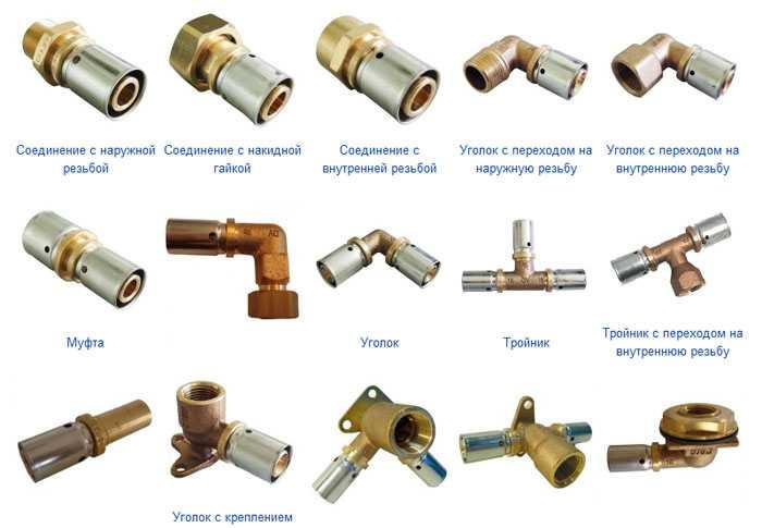 Примерный ассортимент фиттингов для монтажа металлопластиковых труб с прессом