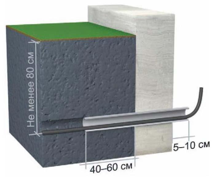 Подключение радиаторов при коллекторно-лучевой схеме.