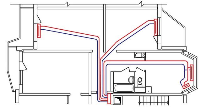 Схема комбинированной разводки системы отопления.