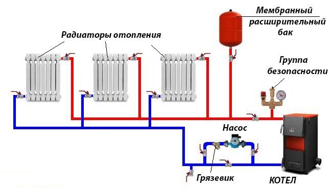 Схема подачи тепла по 2 трубам