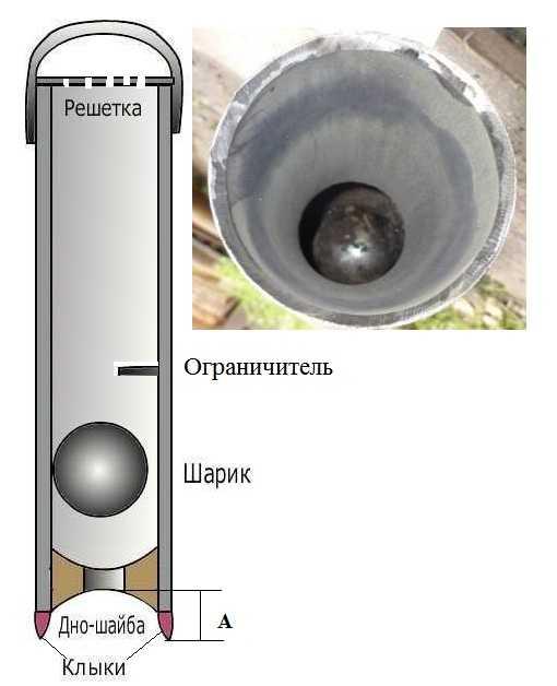 Конструкция желонки с шариковым клапаном