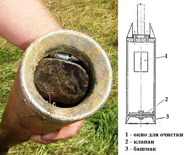 Это самодельная желонка с плоским клапаном - один из вариантов его устройства
