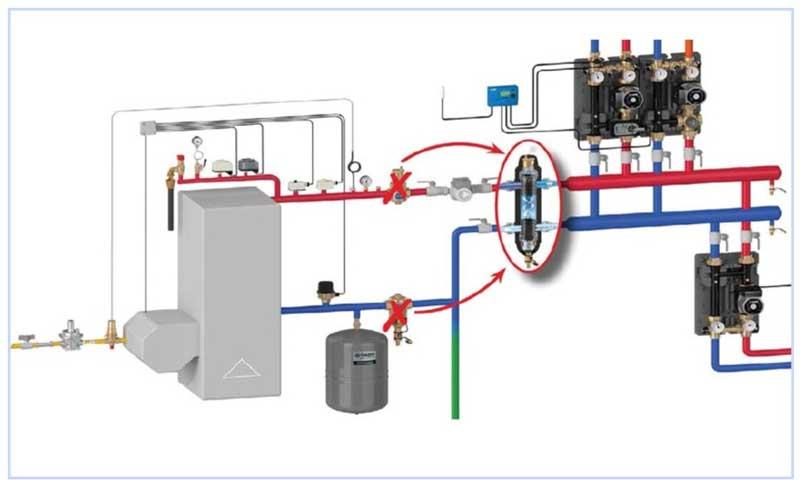 Гидрострелка - схема установки и подключения