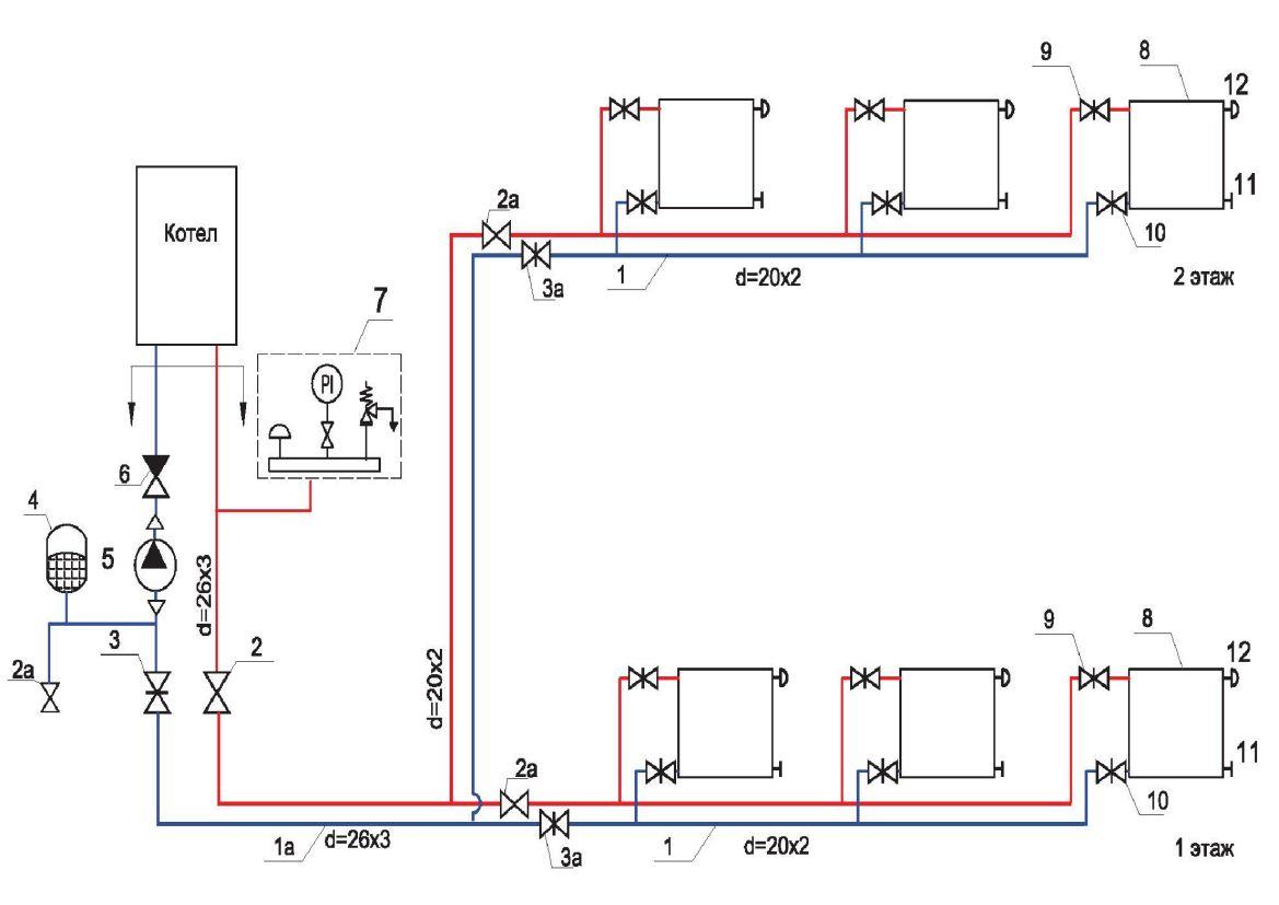 Пример двухтрубной отопительной системы
