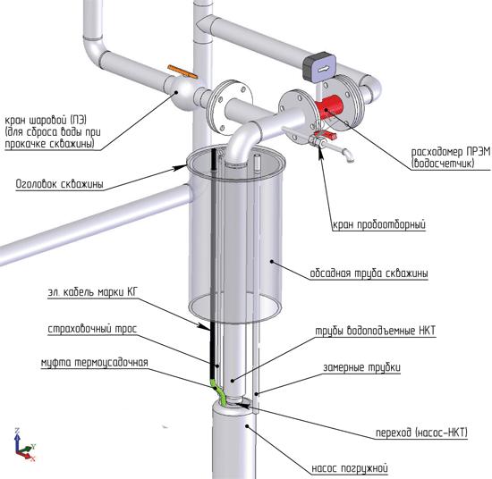 Схема водозаборного узла