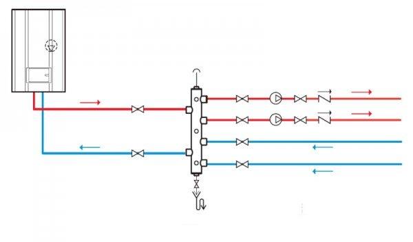 Разделение отопительной системы на 2 контура с помощью коллектора