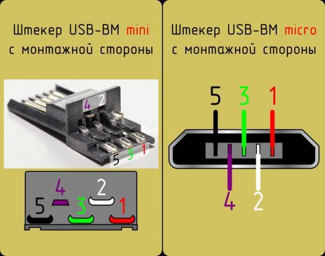 Распиновка портов USB и micro-USB