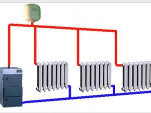 Схема отопительной системы в доме