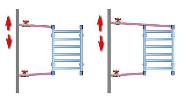 Схемы подключения полотенцесушителя с прямым байпасом и кранами с боковым и диагональным подводами соответственно