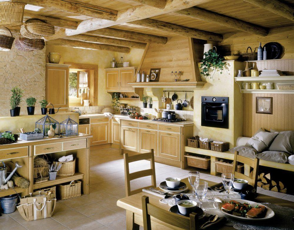стиль классика в интерьере кухни