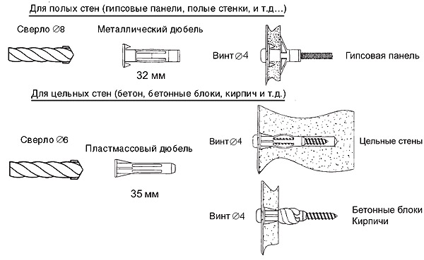 Способы крепления электрического полотенцесушителя к стене (схема)