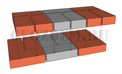 Кладка в 1,5 кирпича - перевязка кладки. Вид с фасада