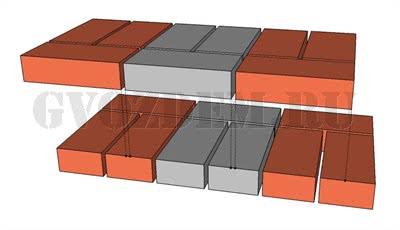 Кладка в 1,5 кирпича - перевязка кладки. Вид изнутри