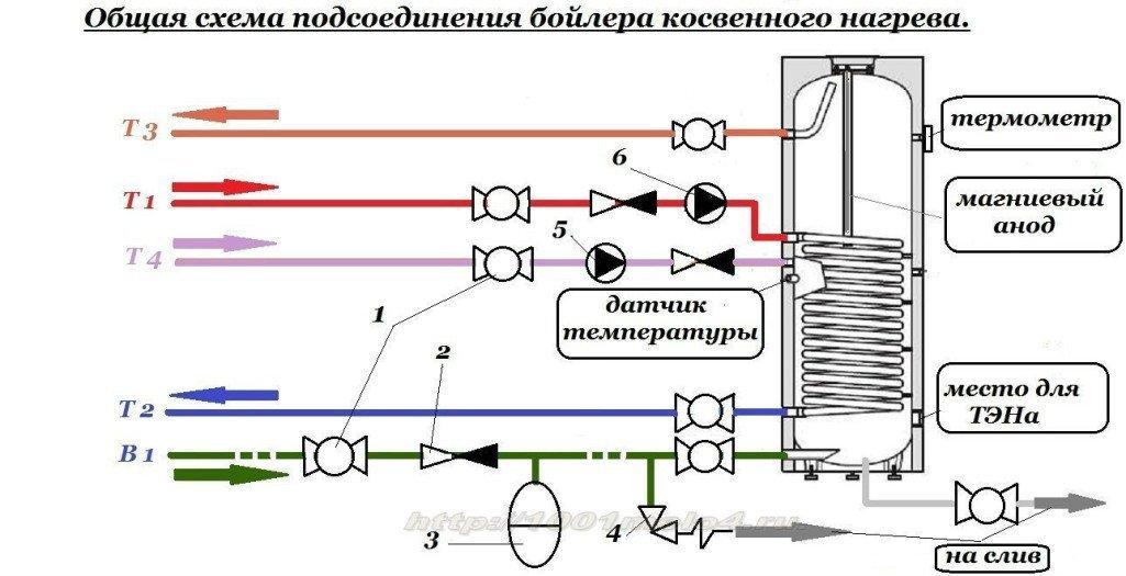 Схема подключения бойлера косвенного нагрева с ТЭНом