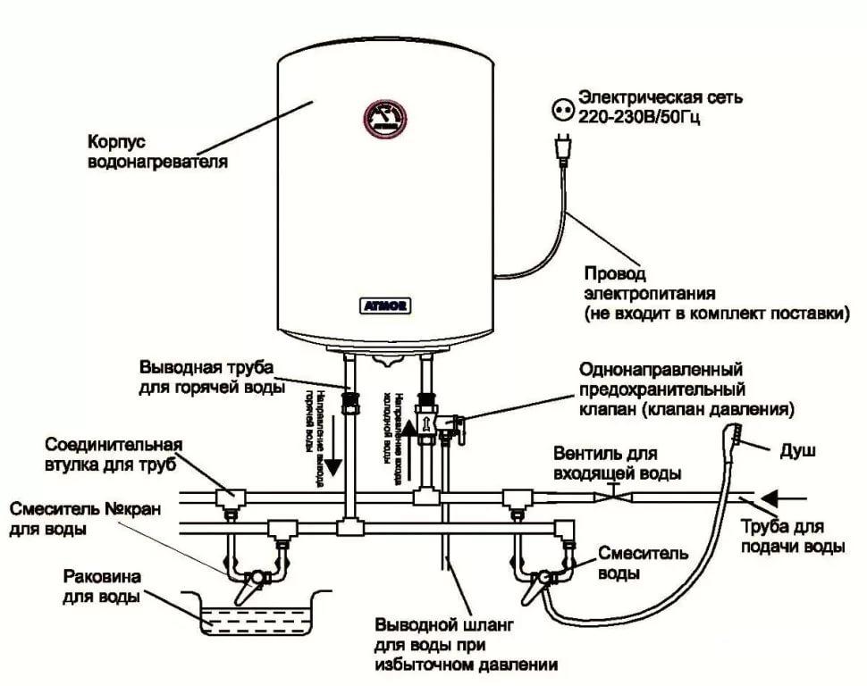 Схема подключения электрического бойлера