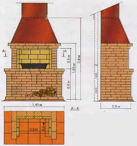схема конструкции садовой печи